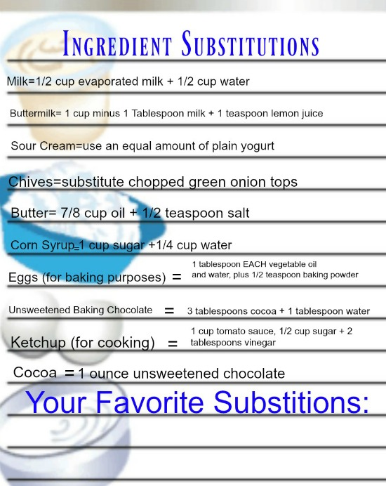 ingredient substitutions list